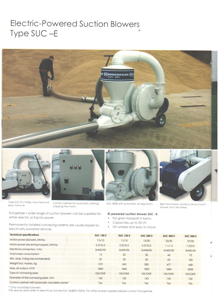Electric-Powered Suction Blowers